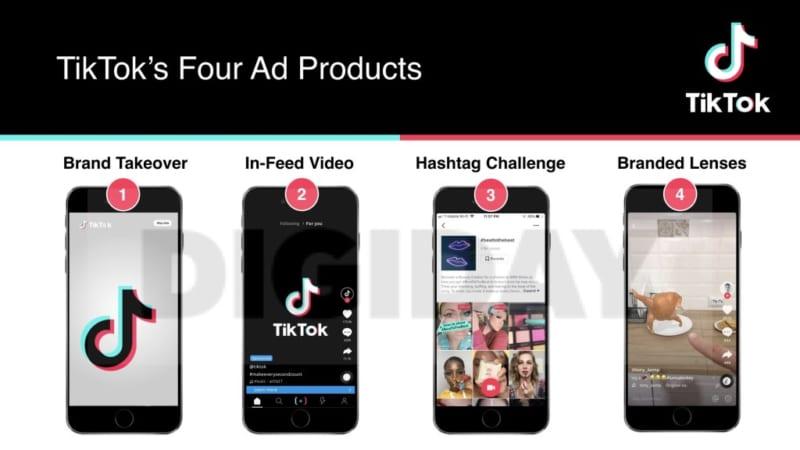 Các loại hình quảng cáo TikTok